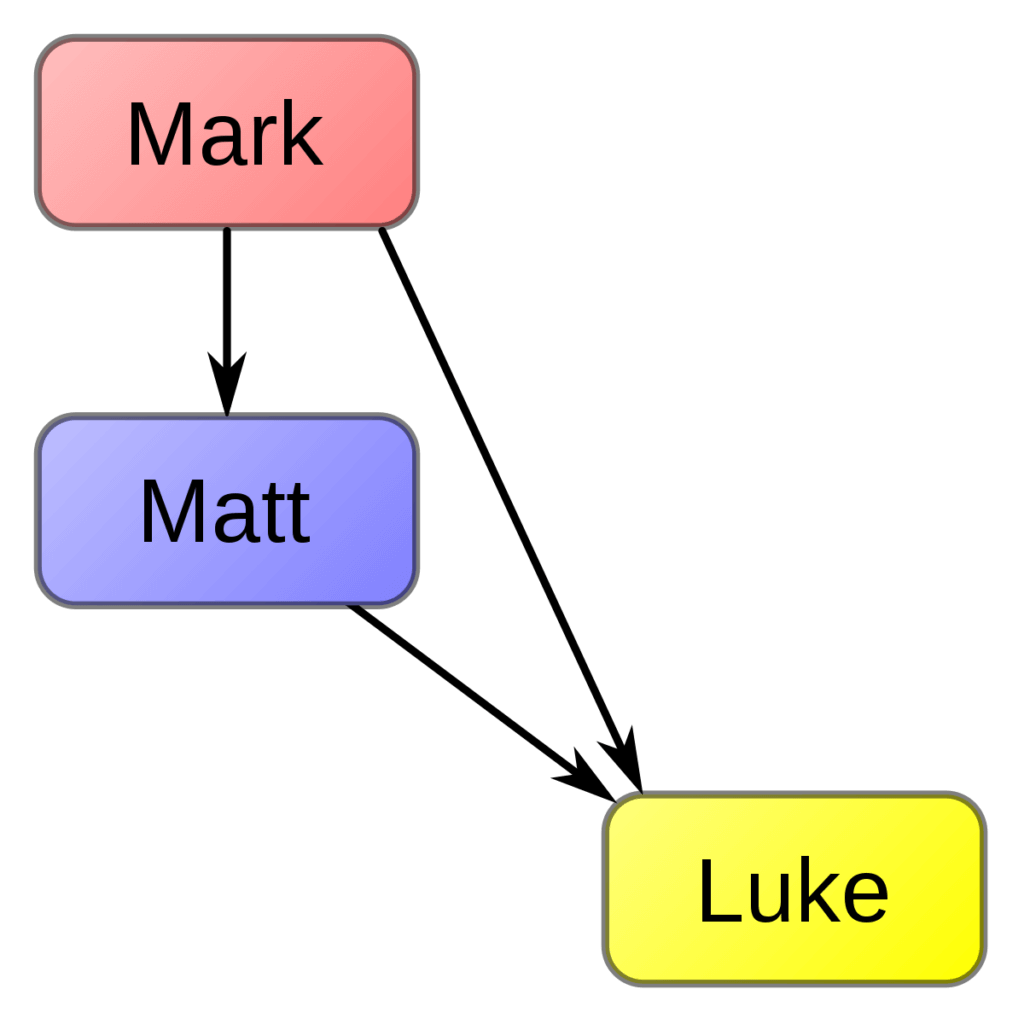Farrer theory in reference to Matthew